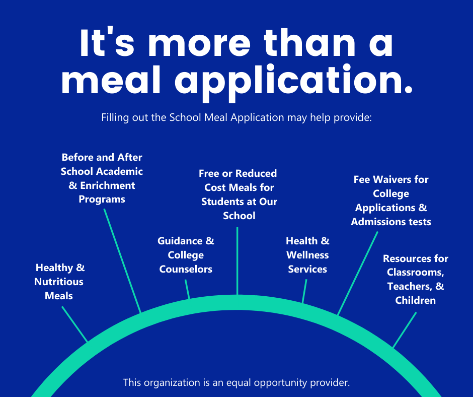 Meal applications help with: